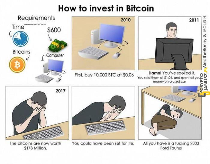 Jak zainwestowac w bitcoins cmc spread betting reviews on